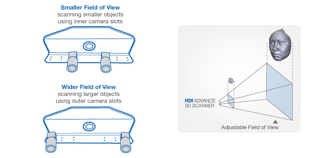 hdi-view-field